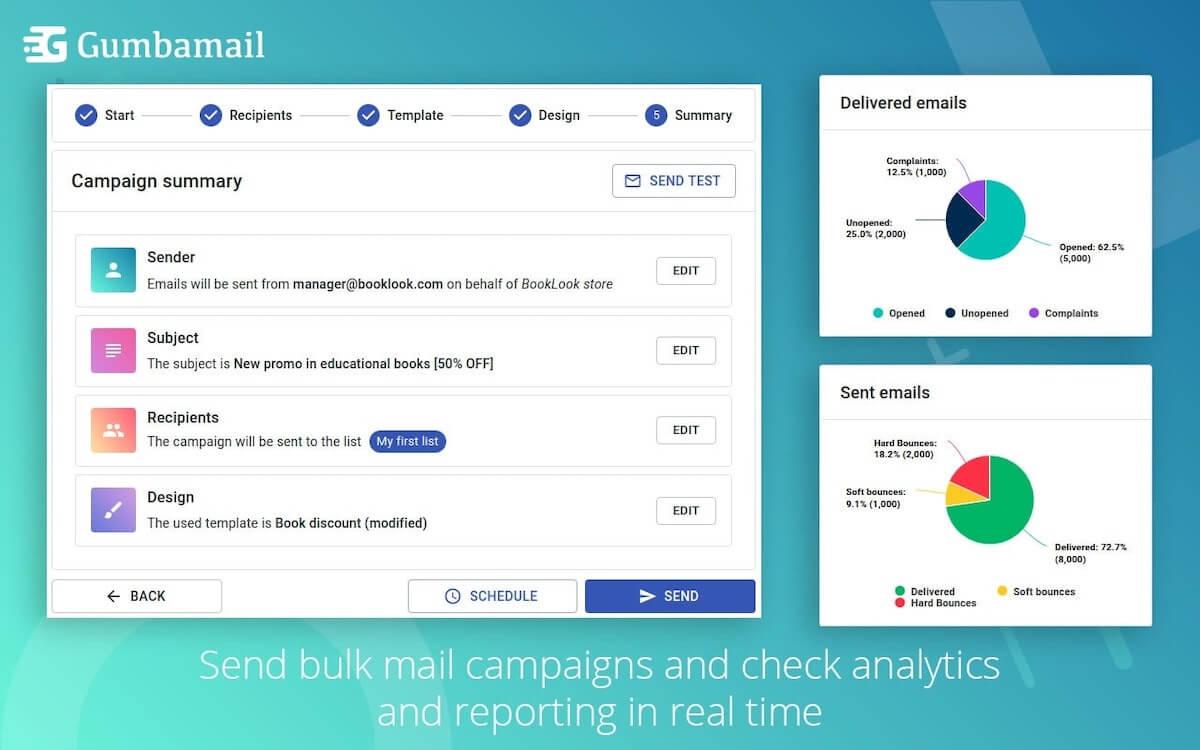 Email marketing metrics: Gumbamail campaign summary